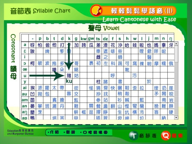 Cantonese Pronunciation